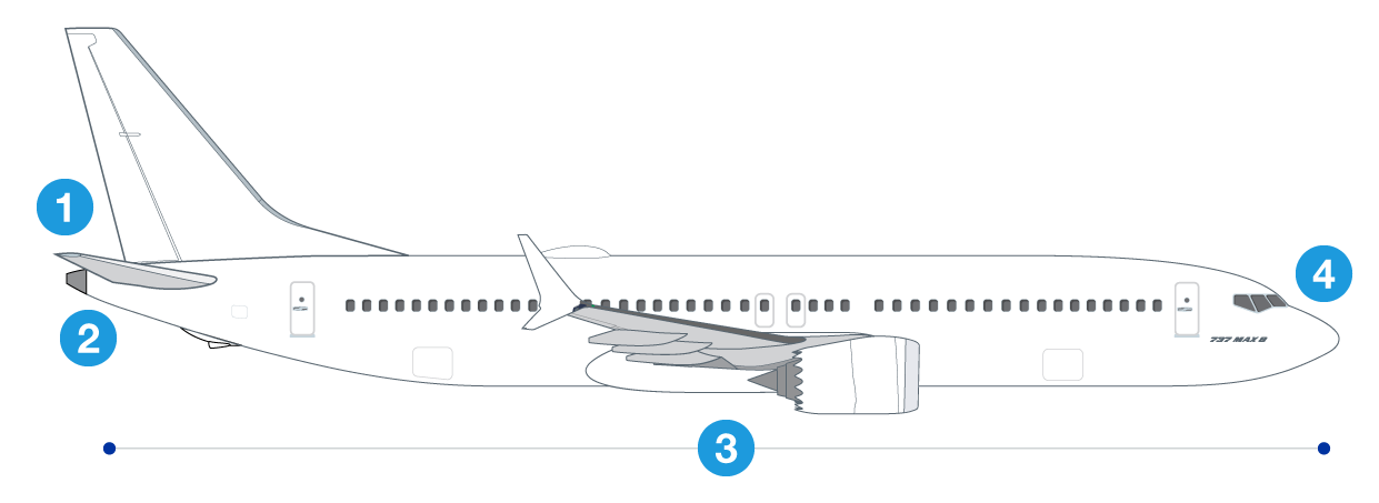Boeing 737MAX  - Page 7 Plane_sideview