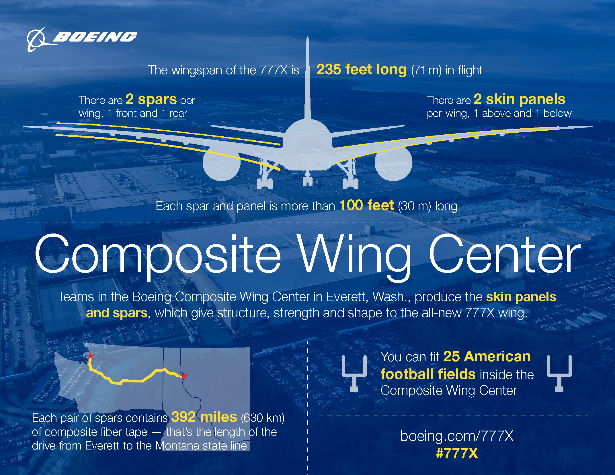 Boeing Infographic Composite Wing Center