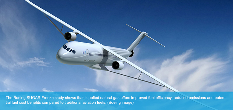 Boeing Is Developing Innovative Solutions And Technologies To Meet Environmental Requirements For Its Customers The Industry