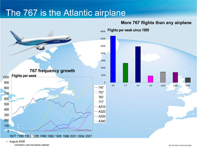 The 767 is the Atlantic airplane (PDF)