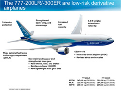 777 modifications