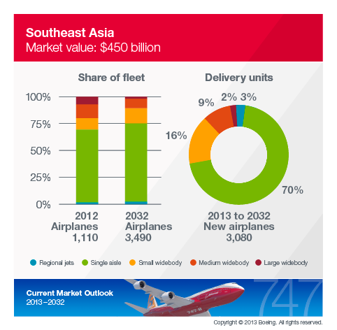 """growth and expansion of air asia Airasia india ceo amar abrol says the plans to restart expansion and fly international by next """"we are again getting ready for the second wave of growth."""