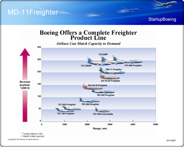 MD-11 Freighter information page