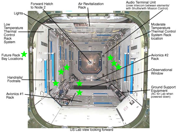 US lab view looking forward on International Space Station