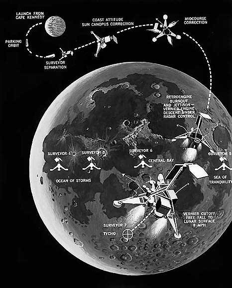 surveyor spacecraft drawings - photo #8