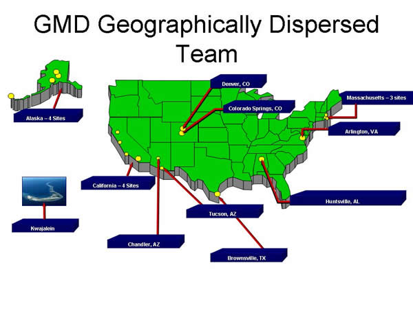 GMD site map
