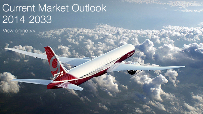 Current Market Outlook 2014-2033