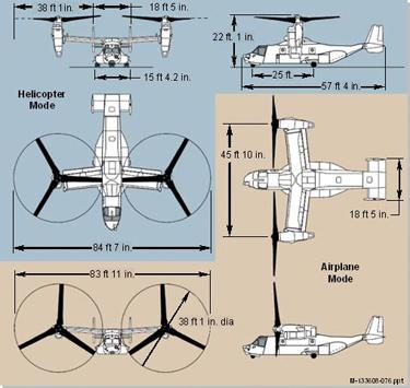 """واشنطن تبيع لإسرائيل 6 طائرات نقل عسكرية من طراز """"فى-22 أوسبرى"""" M-133608-076"""