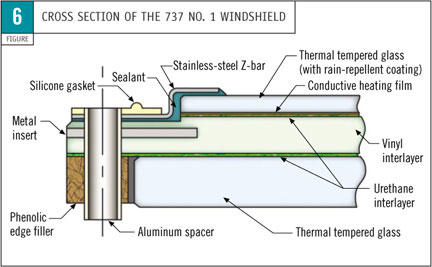 Figure 6 Cross Section Of The 737 No 1 Windshield