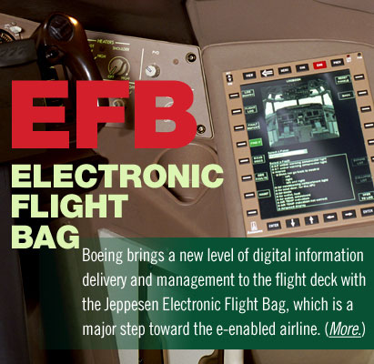 Index Vertical Navigation Photograph Of Installed Electronic Flight Bag Display Showing Video Surveillance Lication