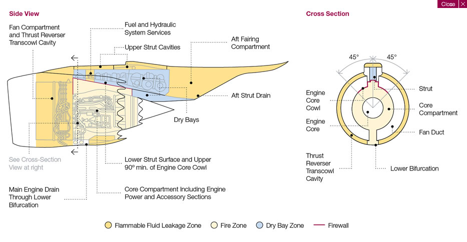 boeing 737 fire diagram