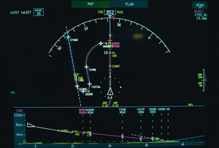 Equipping a Fleet for Required Navigation Performance