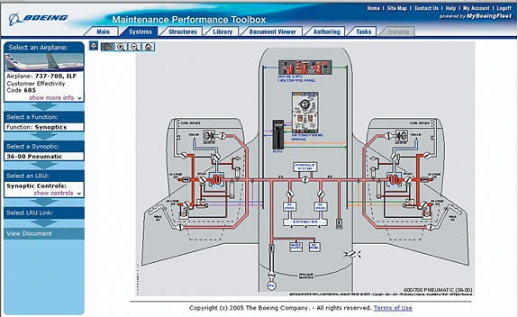 aero maintenance performance toolbox rh boeing com Ground Fault Isolation Fault Management