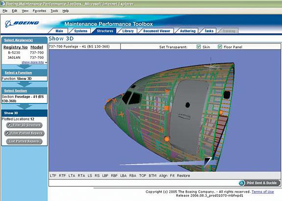 AERO - Maintenance Performance Toolbox