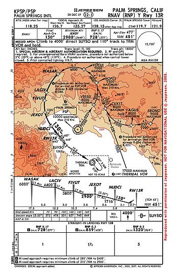 Aero Operational Benefits Of Performance Based Navigation