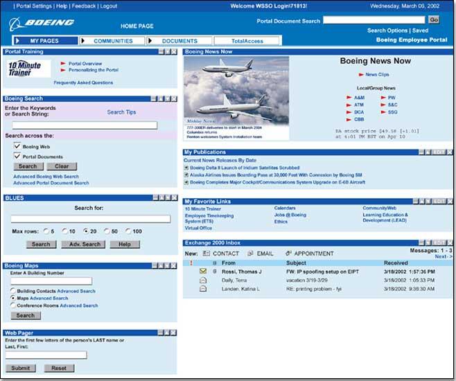 Intranet Sitemap: Boeing Frontiers Online