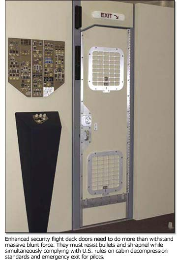 Boeing frontiers online for 737 door design