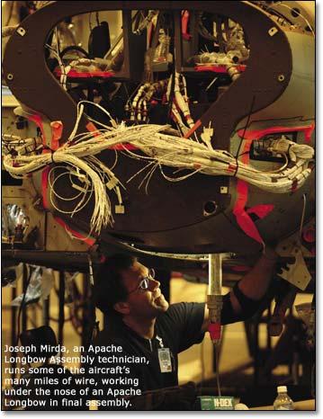 boeing wiring harness boeing frontiers online  boeing frontiers online