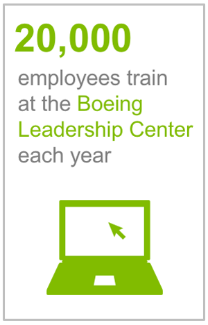 Employees in classroom at Boeing Leadership Center