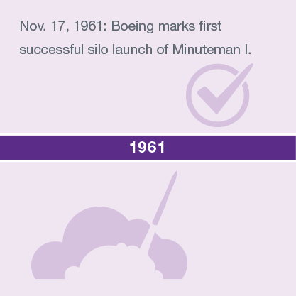 Nov. 17, 1961: Boeing marks first successful silo launch of Minuteman I.