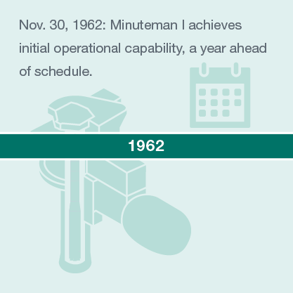 Nov. 30, 1962: Minuteman I achieves initial operational capability, a year ahead of schedule.