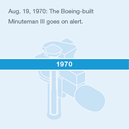 Aug. 19, 1970: The Boeing-built Minuteman III goes on alert.