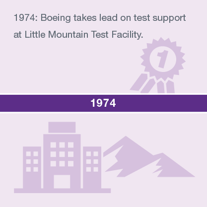 1974: Boeing takes lead on test support at Little Mountain Test Facility.