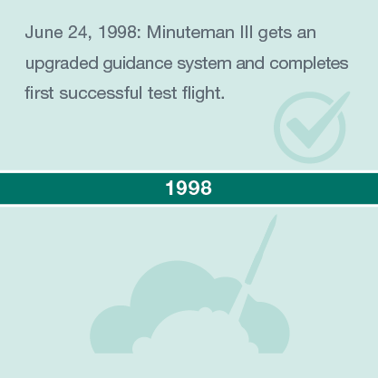 June 24, 1998: Minuteman III gets an upgraded guidance system and completes first successful test flight.