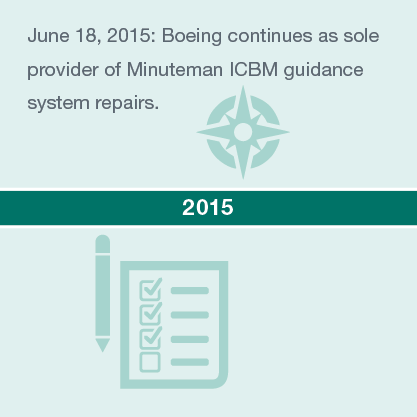 June 18, 2015:  Boeing continues as sole provider of Minuteman ICBM guidance system repairs.
