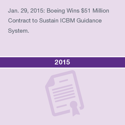 Jan. 29, 2015: Boeing Wins $51 Million Contract to Sustain ICBM Guidance System.