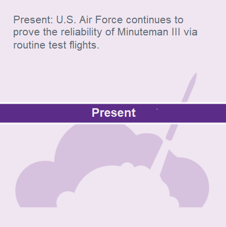 Present: U.S. Air Force continues to ensure readiness of Minuteman III through regular flight tests and modernized upgrades to its guidance and ground systems.