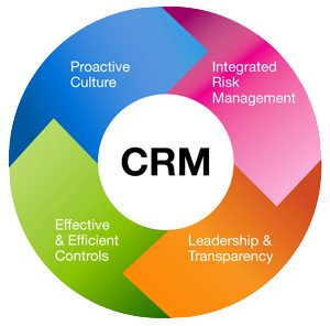crm ethics and solution Please welcome above the law's newest legal technology writer crm for legal: relationships are not easy read more about the ethics of.